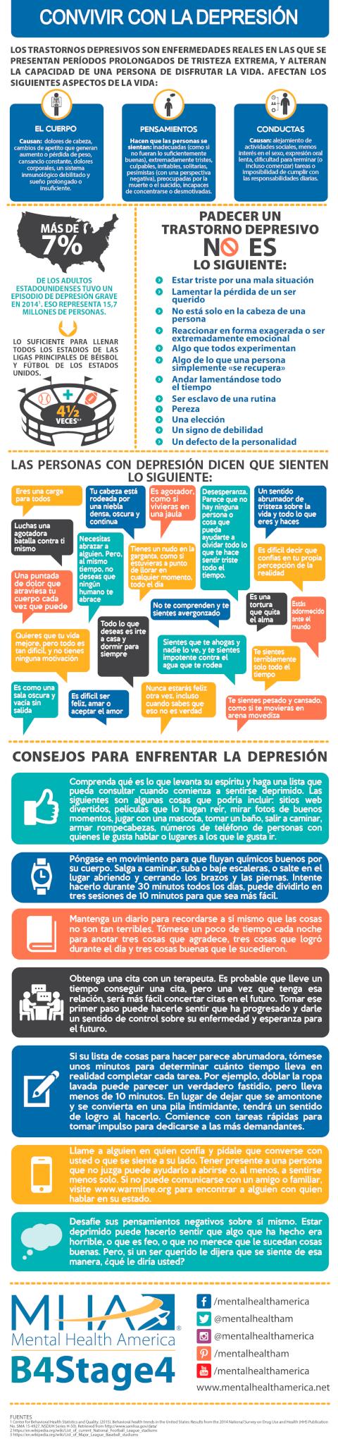 infografia depresion - ¿Puede la terapia ser un tratamiento eficaz para la depresión?